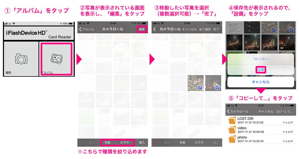 写真/動画のデータを移動する説明