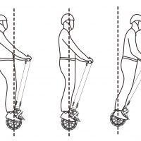 姿勢制御の基本