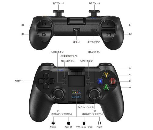 T1s ボタンの説明