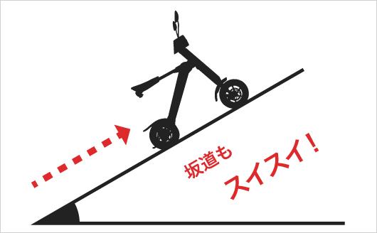登坂能力搭載