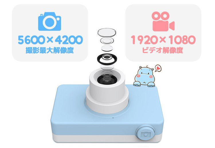 高解像度カメラ
